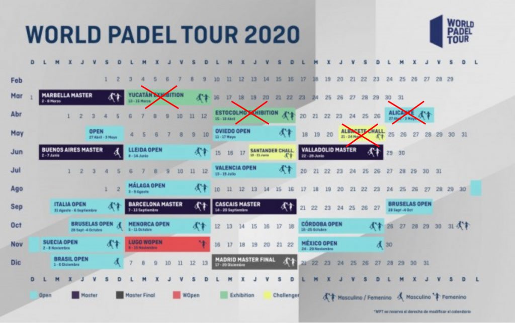 Calendario World padel Tour: nuovo aggiornamento