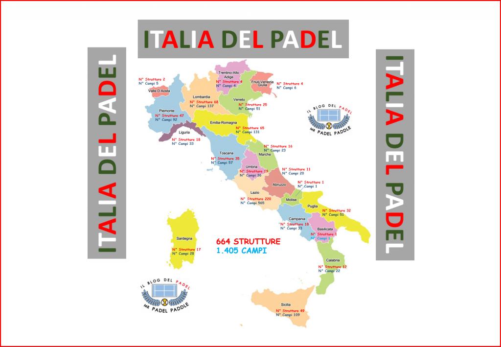 Padel Boom di Nuovi Club in Italia !!!