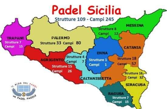 Padel Sicilia